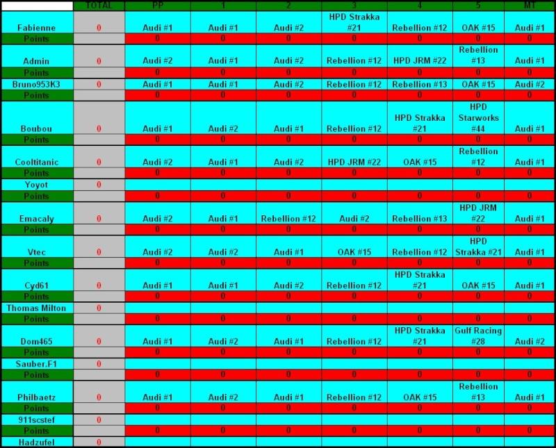 Challenge FIA WEC 2012 Auto-Passions  - Page 6 Fb181
