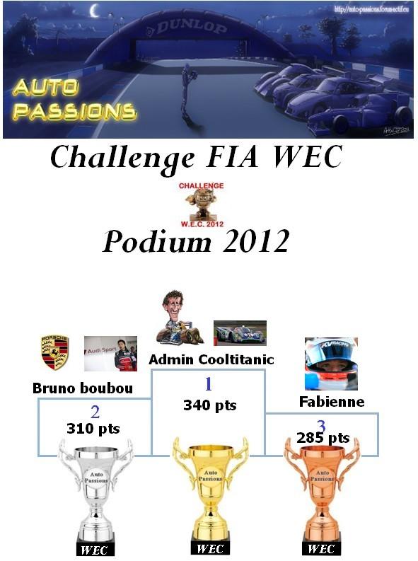 Challenge FIA WEC 2012 Auto-Passions : résultats et classement Fb234