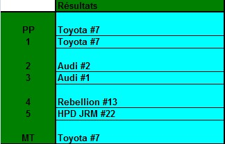 Challenge FIA WEC 2012 Auto-Passions  - Page 12 Result12