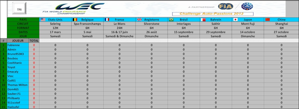 Challenge FIA WEC 2012 Auto-Passions : résultats et classement Sebrin15
