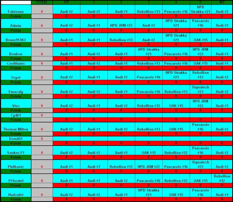 Challenge FIA WEC 2012 Auto-Passions  - Page 3 Sebrin17