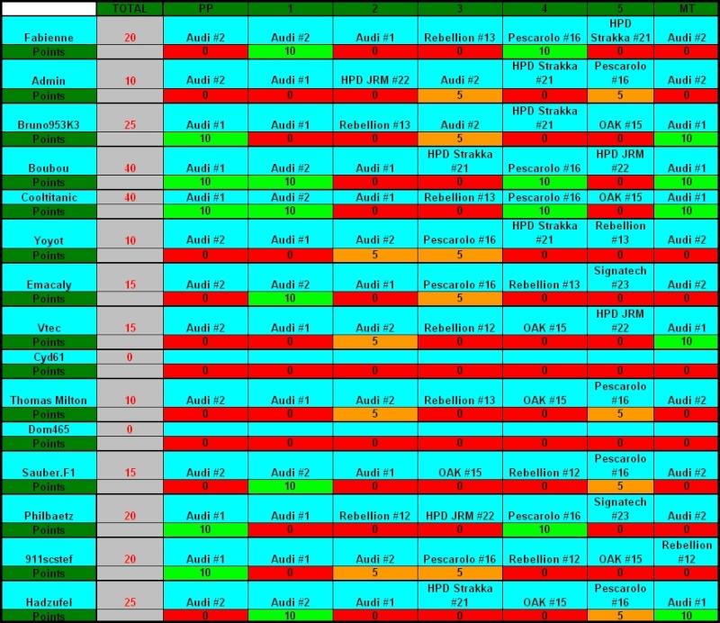 Challenge FIA WEC 2012 Auto-Passions  - Page 4 Sebrin19