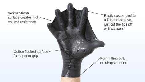 Darkfin Gloves Glove-10
