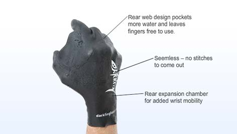 Darkfin Gloves Glove-11