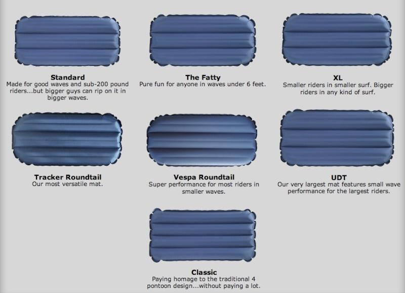 4th Gear Flyer Mat Range Screen11