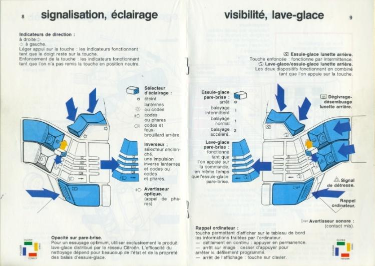 Notice d'emploi BX DIGIT Spécificités et Ordinateur de bord Notice15
