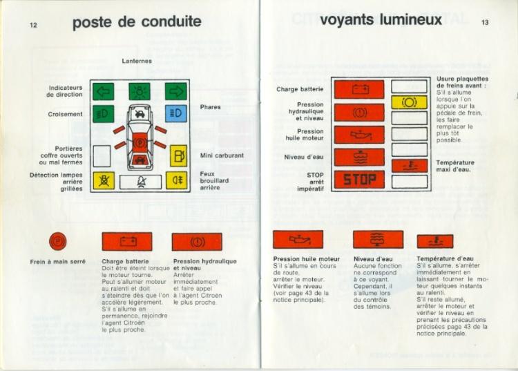 Notice d'emploi BX DIGIT Spécificités et Ordinateur de bord Notice17