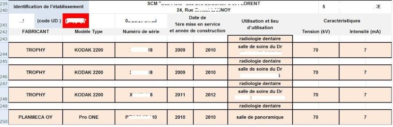 transmission annuelle des sources détenues à l'IRSN Sans_t12