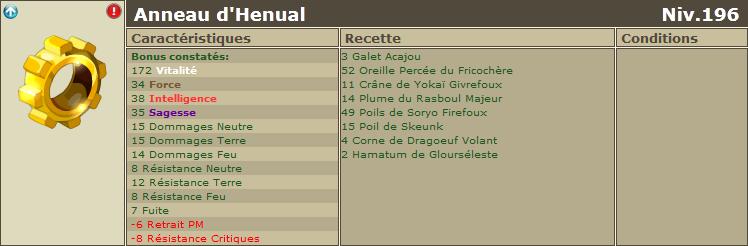 Nouvelles panoplies 2.9 Anneau11