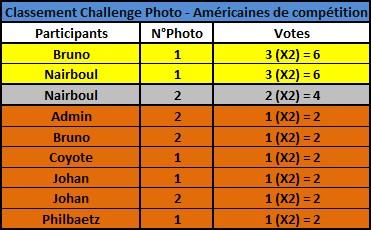 Challenge Photo Auto Passions - Saison 2018 - Page 7 Classe12