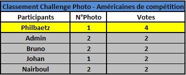 Challenge Photo Auto Passions - Saison 2018 - Page 8 Classe14