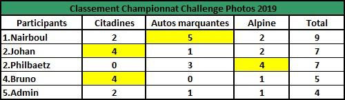 Challenge Photo Auto Passions - Saison 2019 - Page 3 Classe23