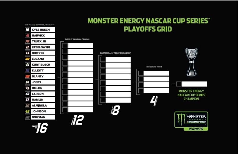 Monster Energy NASCAR Cup - Page 12 Playof10