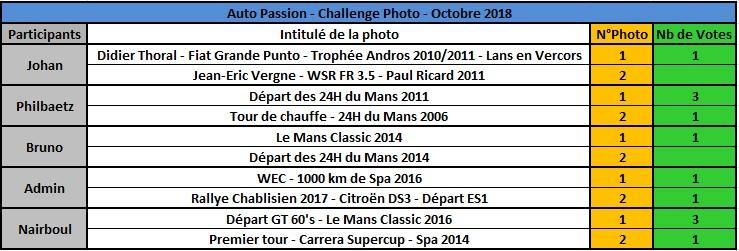 Challenge Photo Auto Passions - Saison 2018 - Page 9 Rzosul13