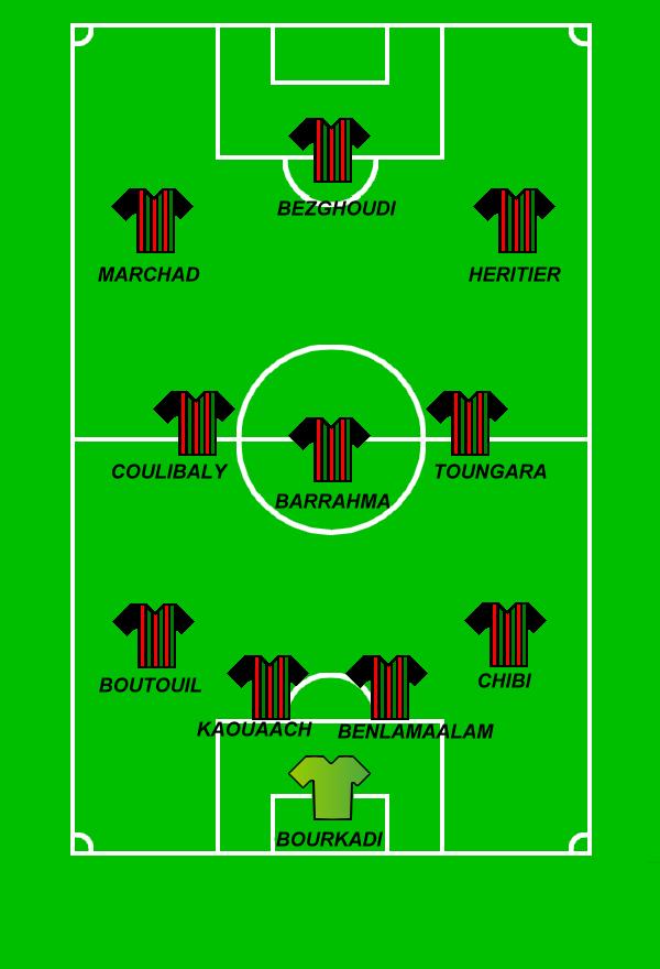 Derby Rabat : AS FAR 2-0  FUS Tactiq12