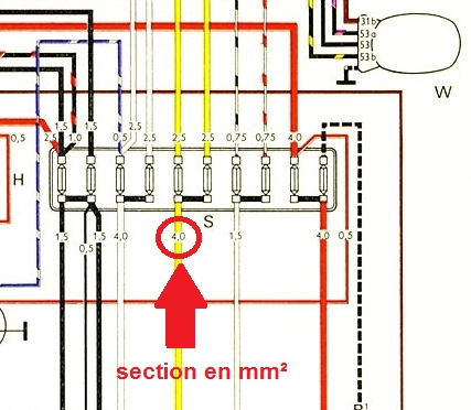 Section fils electriques Ghia_610