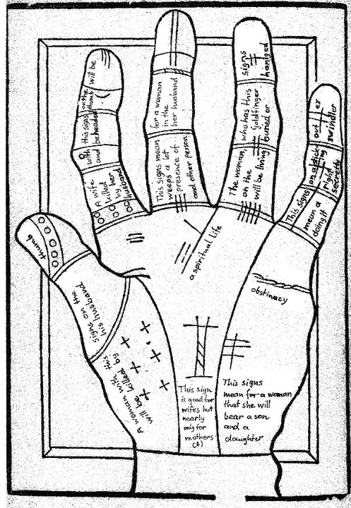 English Translations of Centuries Old German Palmistry Hartli10