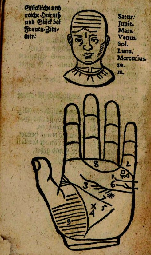 English Translations of Centuries Old German Palmistry Hoepin10