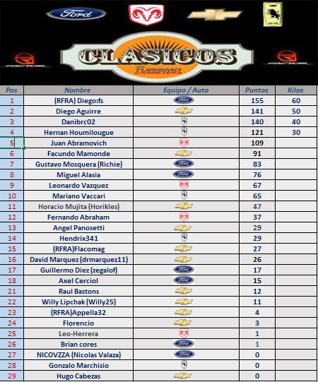 1 Campeonato TC Clasicos 2018 Final_11