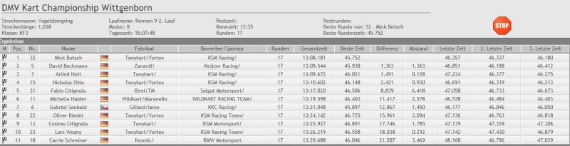 Michael Schumacher - World Champion 94 - 95 - 2000 - 2001 - 2002 - 2003 - 2004 - Page 5 Gfshy10