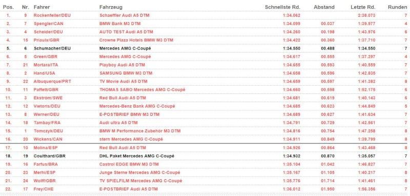 Deutsche Tourenwagen Masters - Saison 2013 - Page 6 Q110