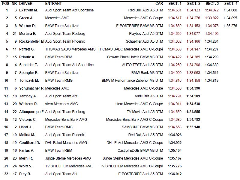 Deutsche Tourenwagen Masters - Saison 2013 - Page 6 Quali10