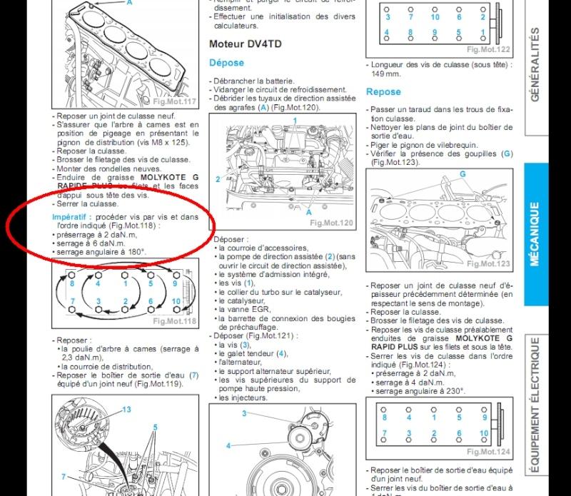"""joint de culasse """"urgent"""" Rta11"""