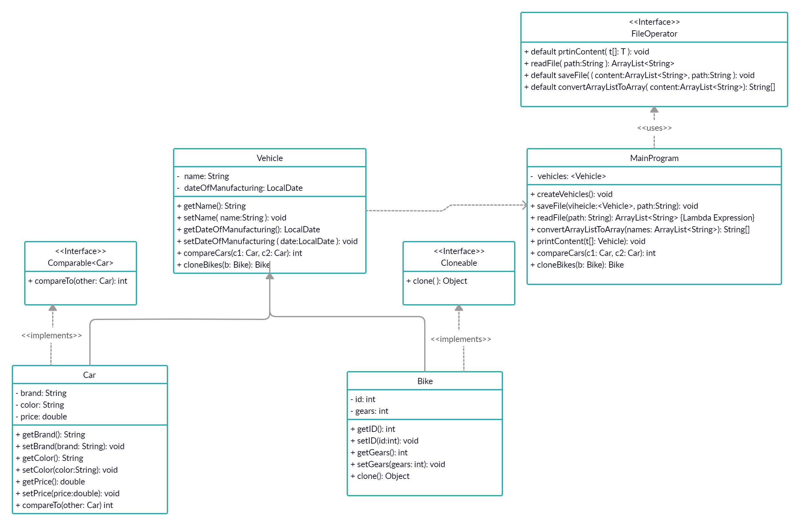تمارين محلولة بالجافا ...Create and implement the methods of the Vehicle, Car, Bike, and MainProgram Classes.  Untitl26