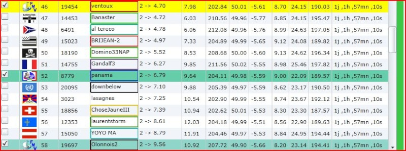 Fastnet Race  - Page 3 Captu135