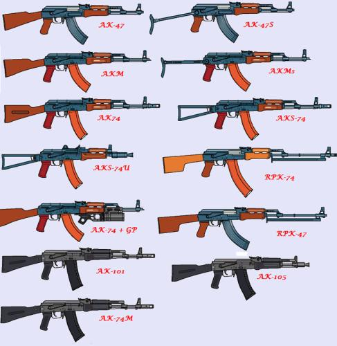 Différentes marques et modèles de répliques! Ak10