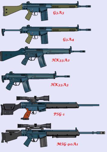 Différentes marques et modèles de répliques! G310