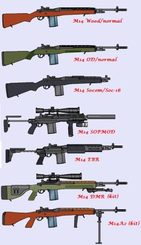 Différentes marques et modèles de répliques! M1410