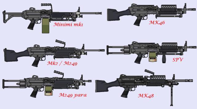 Différentes marques et modèles de répliques! M24910