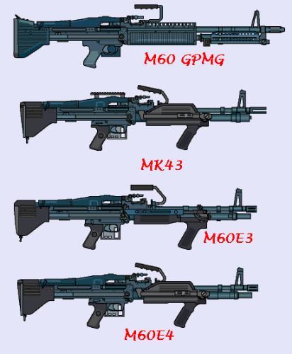 Différentes marques et modèles de répliques! M6010