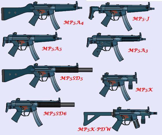 Différentes marques et modèles de répliques! Mp510