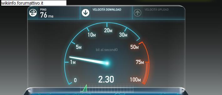 Testare velocità connessione Telecom | SpeedTest.net Veloci10