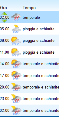 Domenica 9 Settembre  Biella e dintorni! - Pagina 2 Cattur21
