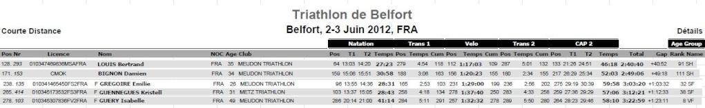 Triathlon de Belfort : CD du 3 juin 2012 !! Rasu_c13