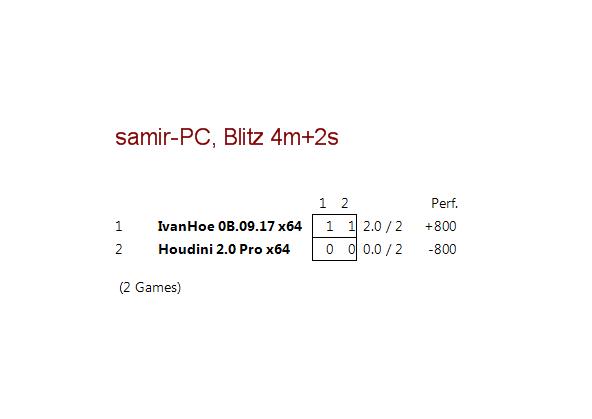 IvanHoe 0B.09.17/16!!!!!!! (new) Unbena11