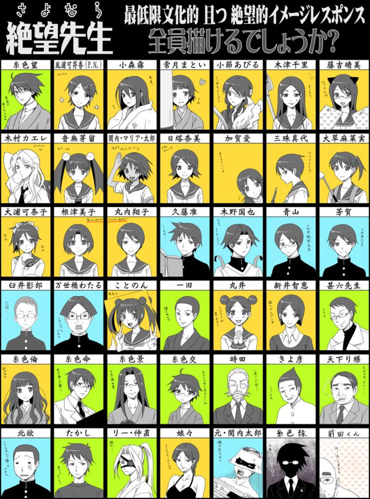 Sayonara Zetsubou Sensei (Sayonara Monsieur Désespoir) Sample10