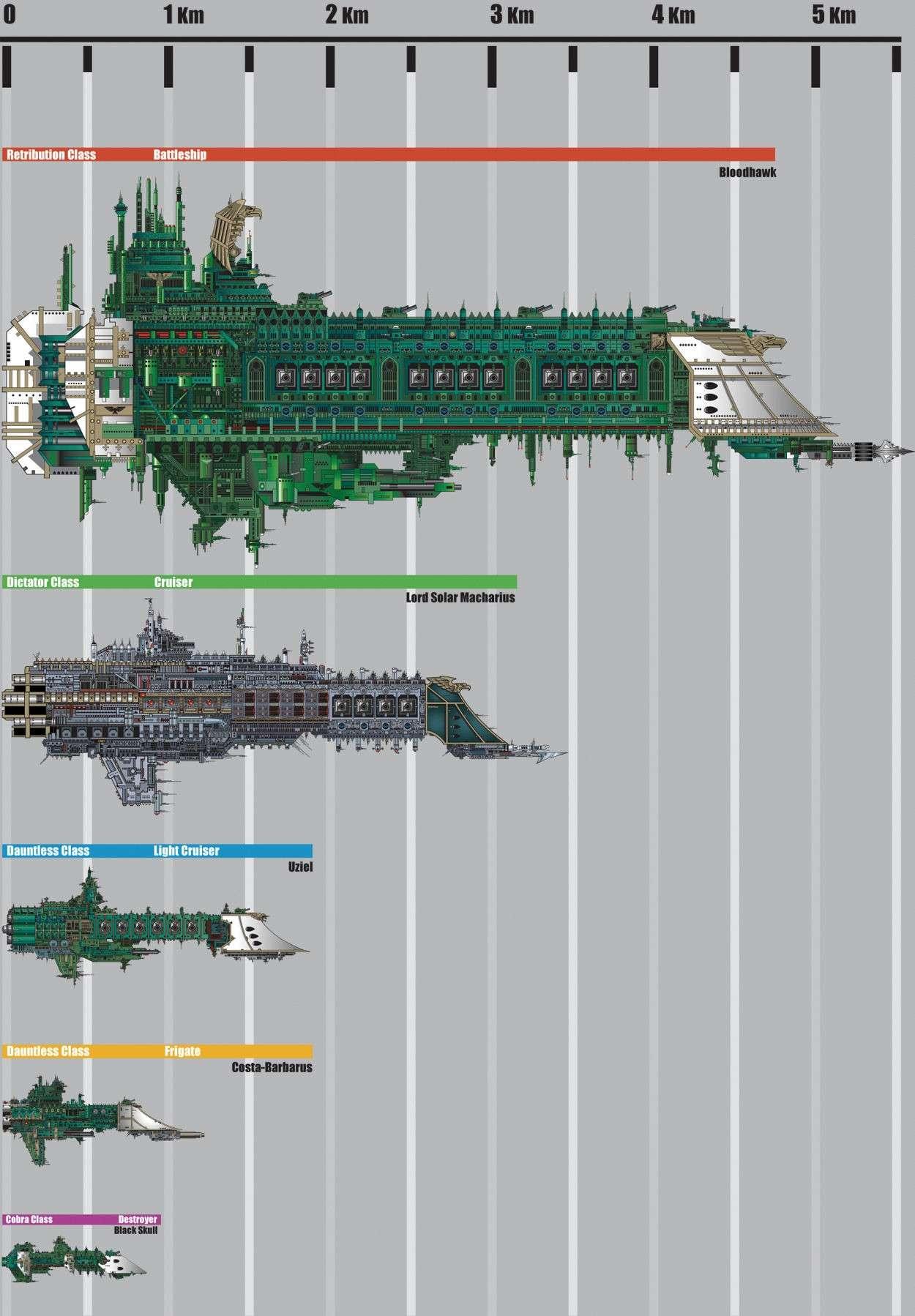 BFG à l'échelle 40k Battle10