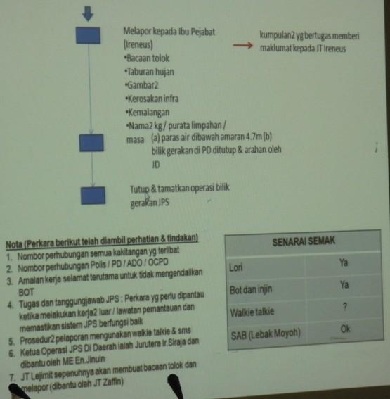 Mesyuarat Jawatankuasa Keselamatan dan Kesihatan Pekerjaan (JKKP) Bil 2/2012, JPS Sabah 1417