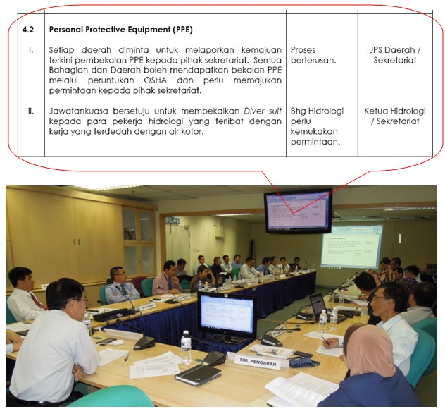 Mesyuarat Jawatankuasa Keselamatan dan Kesihatan Pekerjaan (JKKP) Bil 2/2012, JPS Sabah 531