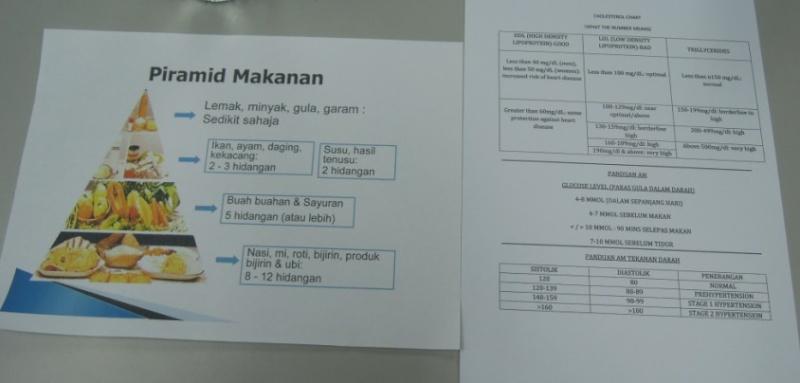 Sesi Seminar Kesihatan di Pesta Sukan Tahunan KSH JPS Sabah 850