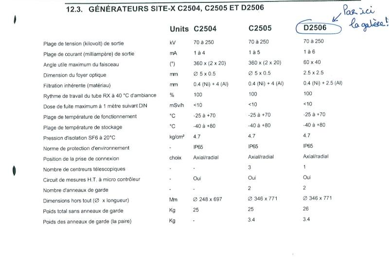 Calcul de débit de dose RX Tube_x10