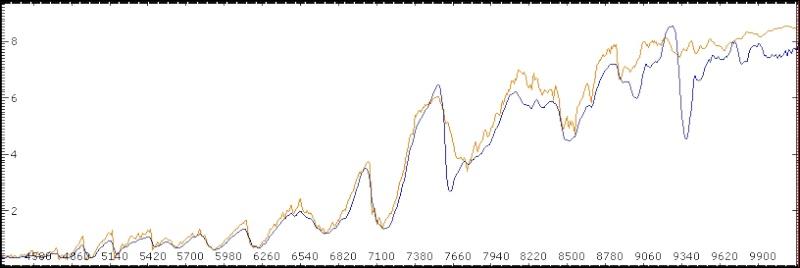Premiers pas en Spectrographie  - Page 2 13lyr_10