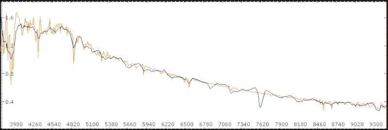 Premiers pas en Spectrographie  - Page 2 Alp-pe10