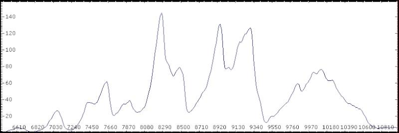 Premiers pas en Spectrographie  - Page 2 Chicyg12