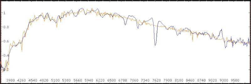 Premiers pas en Spectrographie  - Page 2 Etacas10