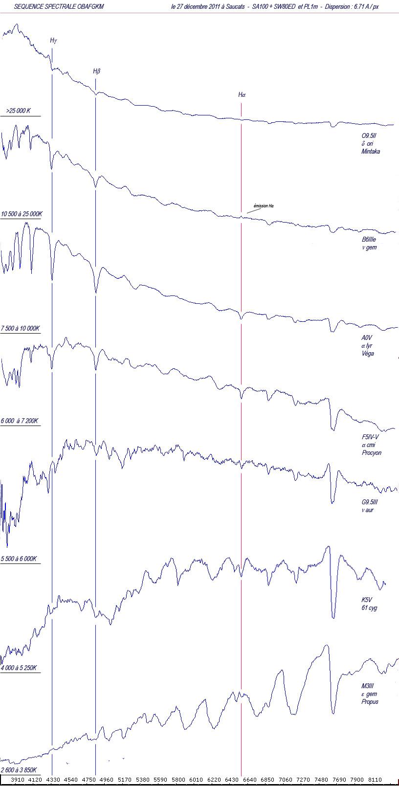 Premiers pas en Spectrographie  - Page 2 Profil10